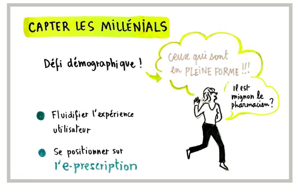 Credit scribing : MayLan @Numa, les millenials